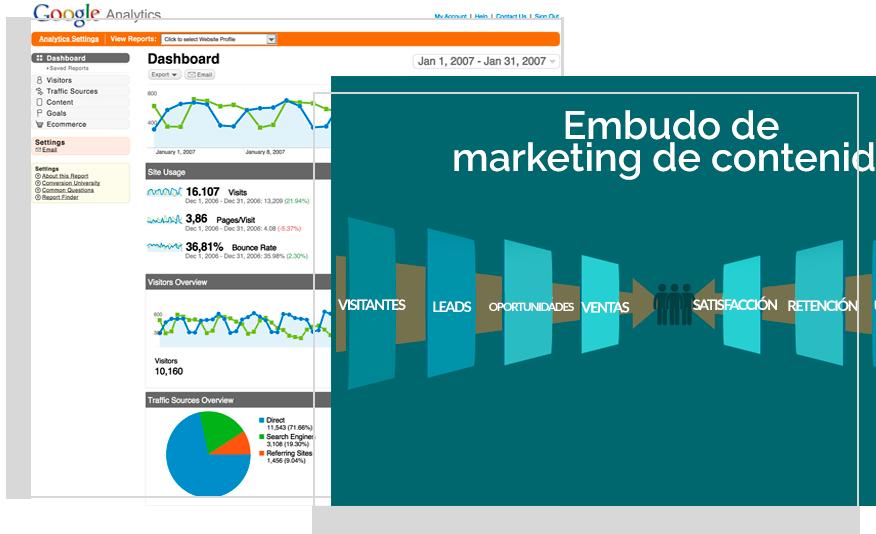 servicios-marketing